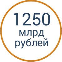 объем фармрынка России в денежном выражении