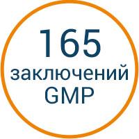 Выдано Производителям ЛС в Российской Федерации