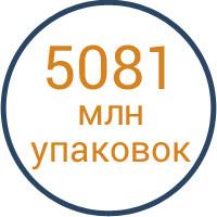 объем фармрынка России в упаковках