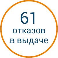 Заключения GMP Производителям ЛС
