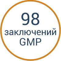 выдано Минпромторгом России фармпроизводителям
