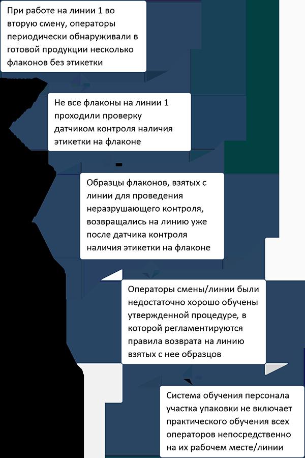 morozov shema 02
