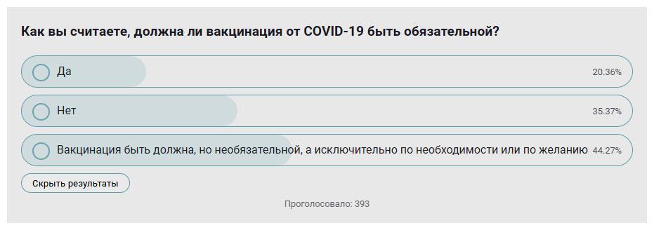 Как вы считаете, должна ли вакцинация от COVID-19 быть обязательной?
